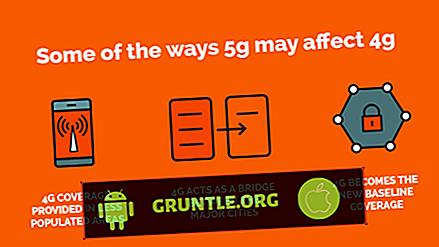 5G กับ 4G เร็วแค่ไหน?