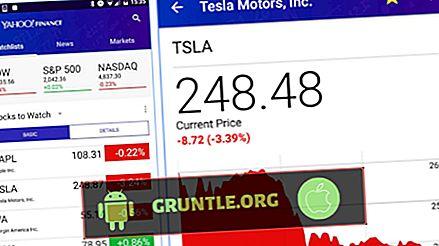 La mejor aplicación de precios de acciones en tiempo real para Android en 2020